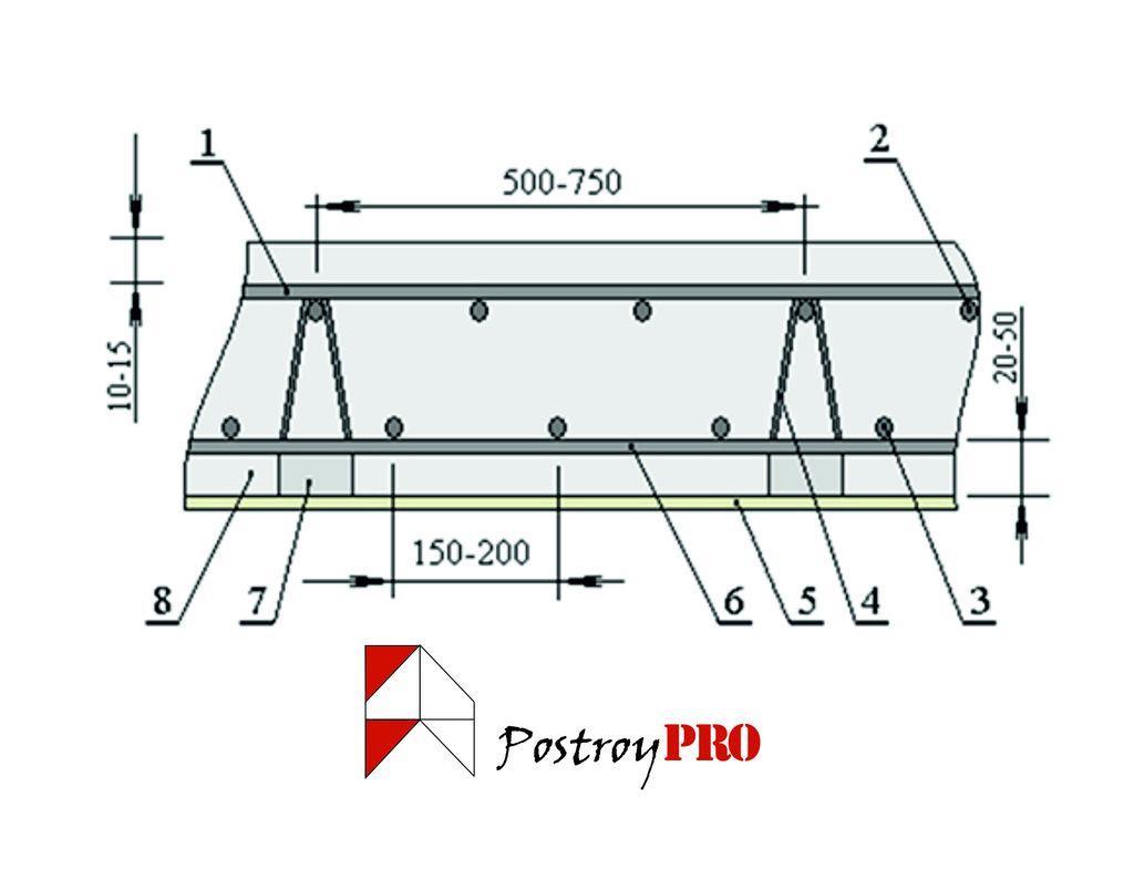 Схема армирования монолитной плиты фундамента фото 133